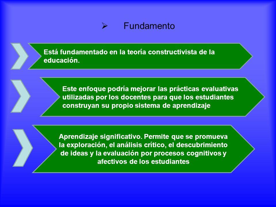 FundamentoEstá fundamentado en la teoría constructivista de la educación.