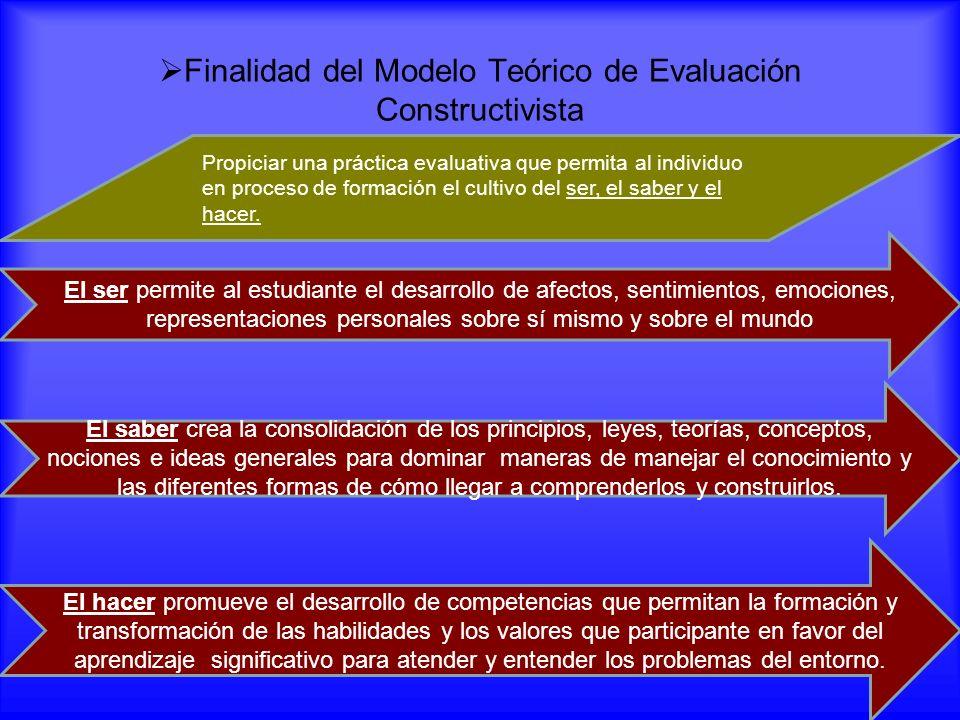 Finalidad del Modelo Teórico de Evaluación Constructivista