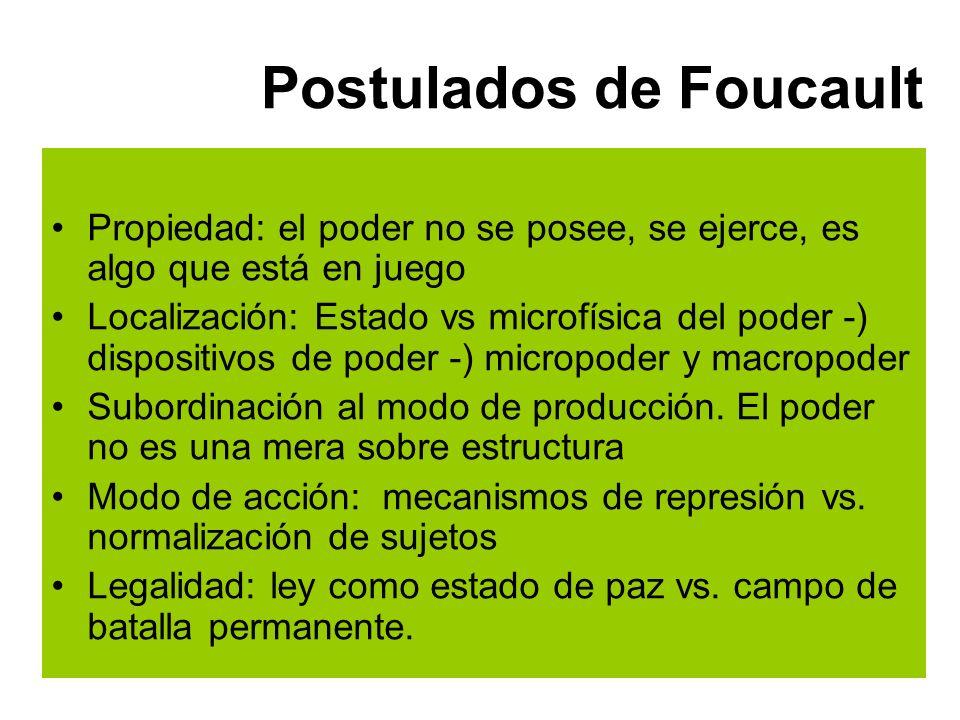 Postulados de Foucault