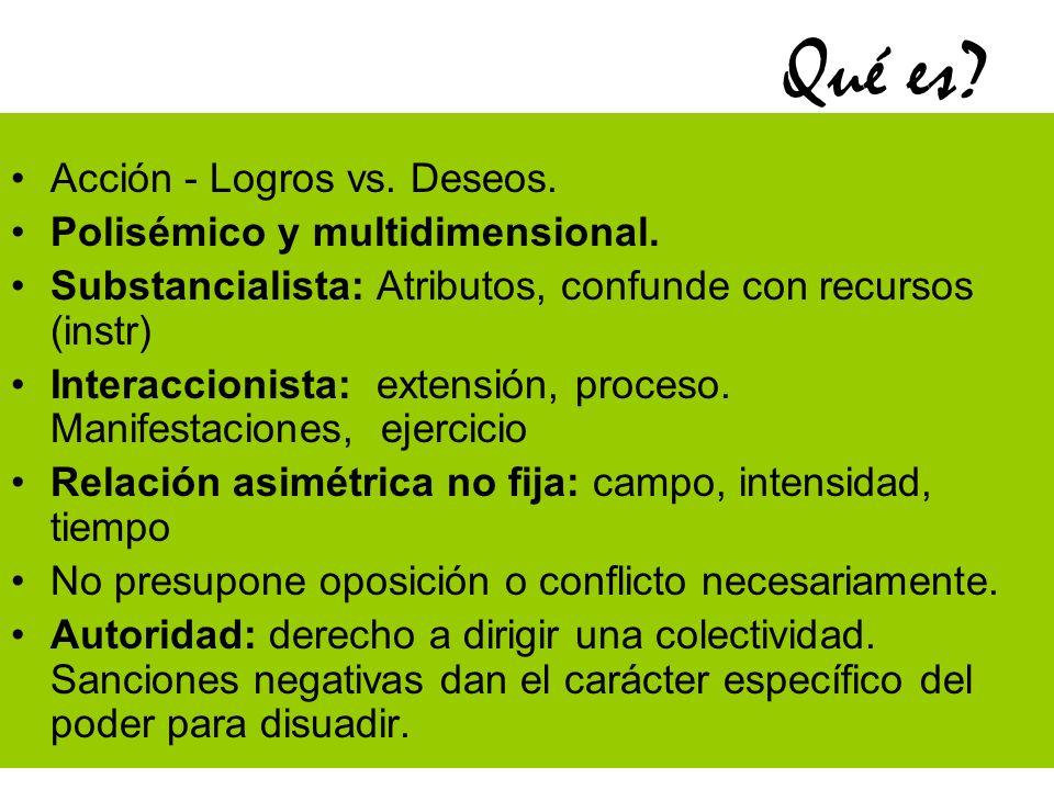 Qué es Acción - Logros vs. Deseos. Polisémico y multidimensional.