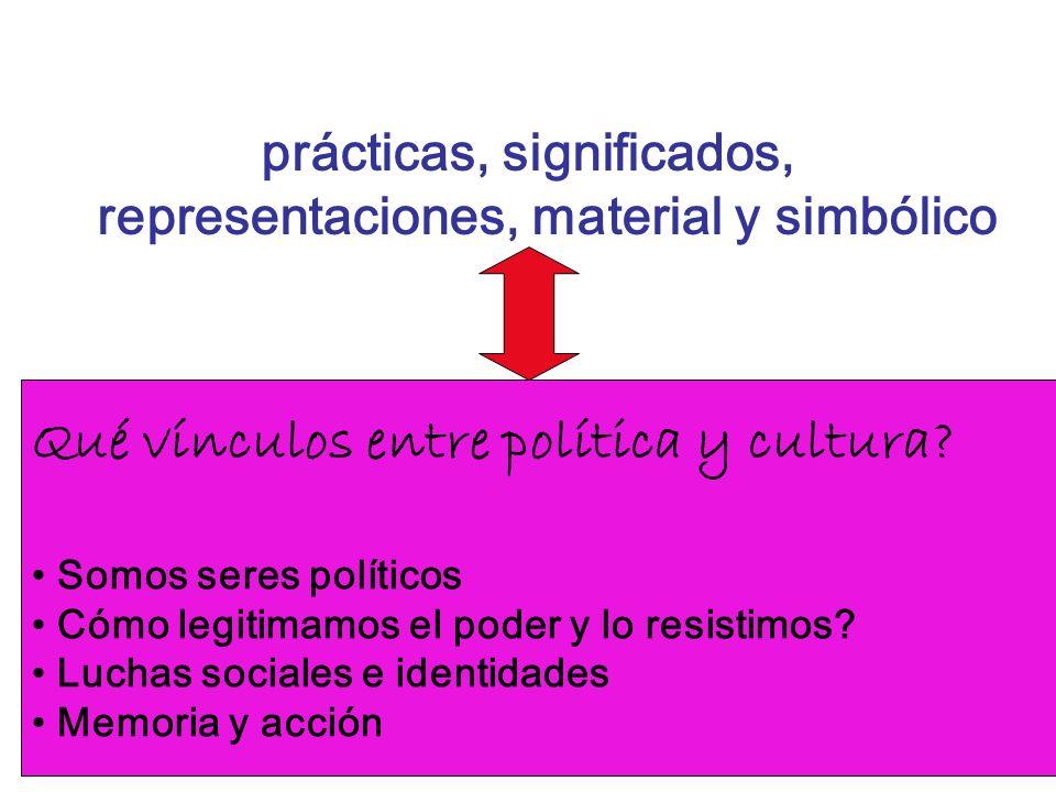 prácticas, significados, representaciones, material y simbólico