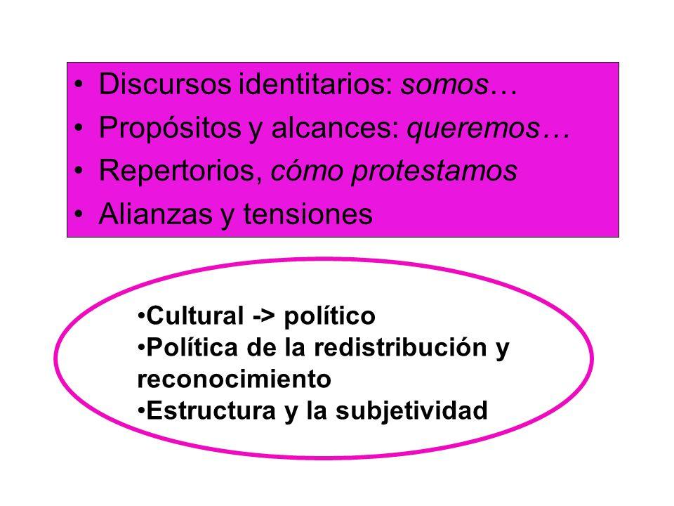 Discursos identitarios: somos… Propósitos y alcances: queremos…