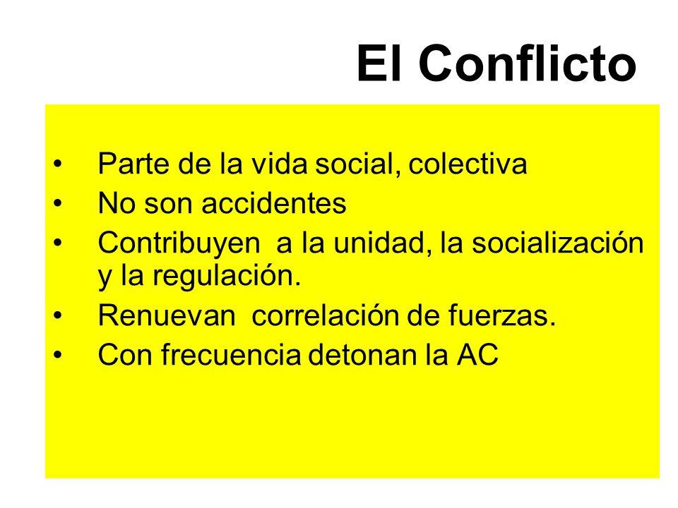 El Conflicto Parte de la vida social, colectiva No son accidentes