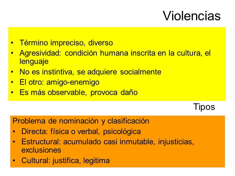 Violencias Tipos Término impreciso, diverso