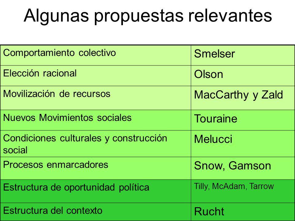 Algunas propuestas relevantes