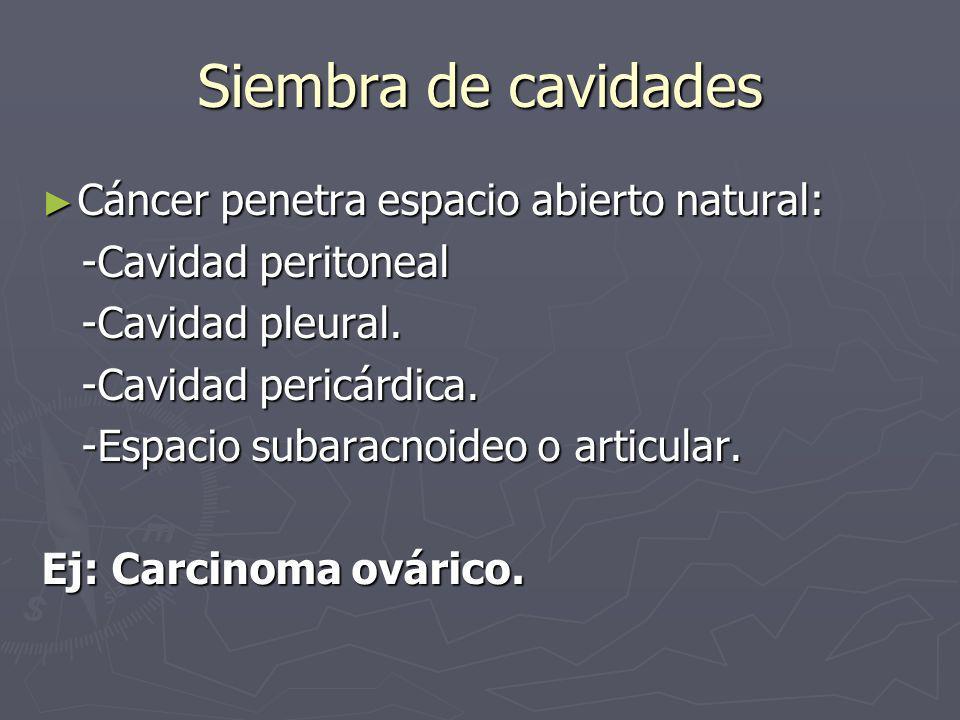 Siembra de cavidades Cáncer penetra espacio abierto natural: