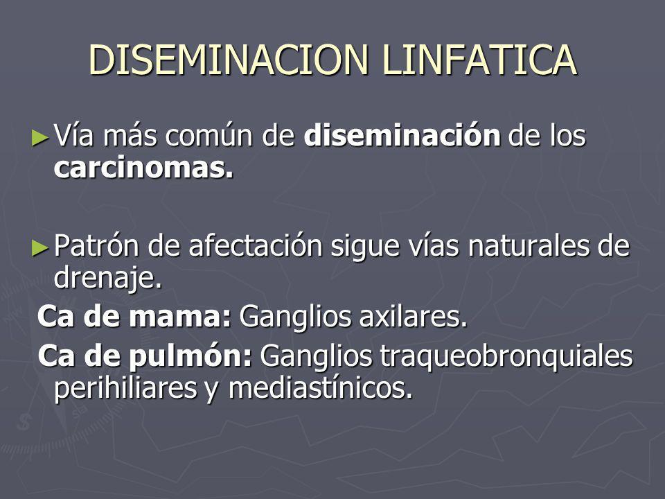 DISEMINACION LINFATICA