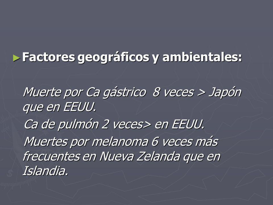Factores geográficos y ambientales: