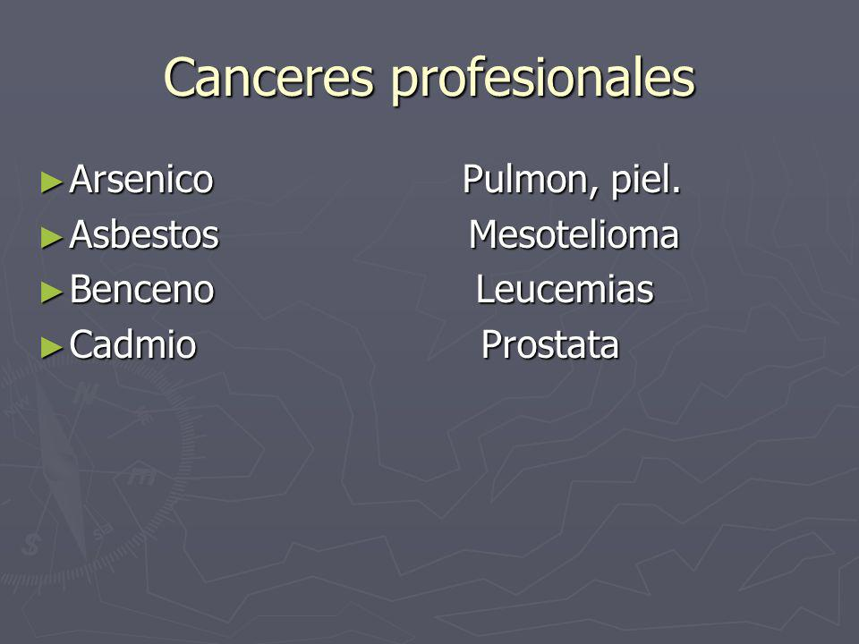 Canceres profesionales