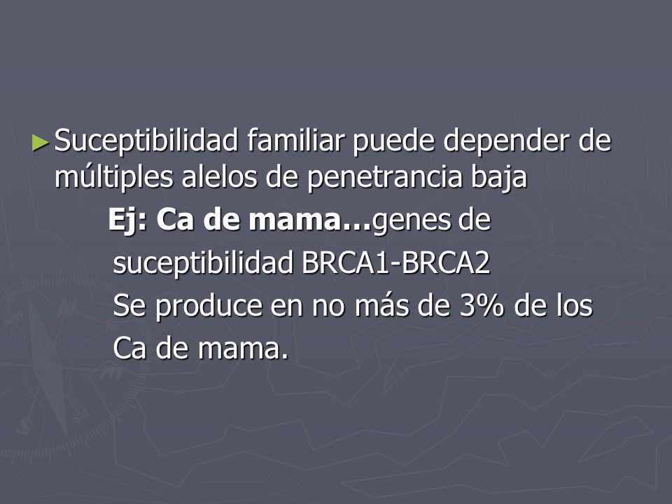 Suceptibilidad familiar puede depender de múltiples alelos de penetrancia baja