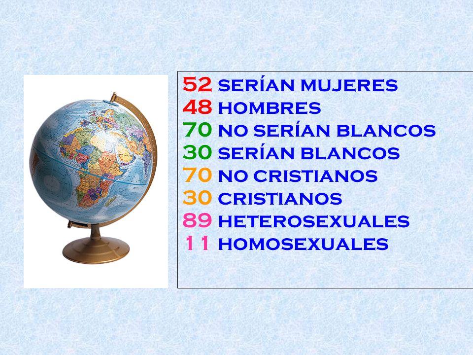 52 serían mujeres 48 hombres. 70 no serían blancos. 30 serían blancos. 70 no cristianos. 30 cristianos.