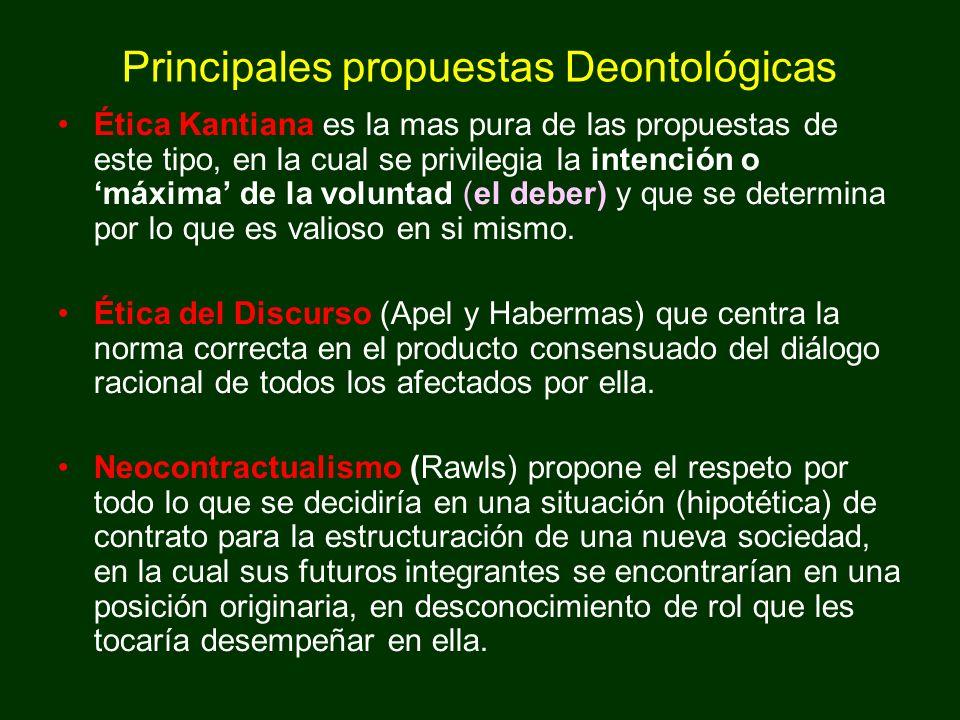 Principales propuestas Deontológicas