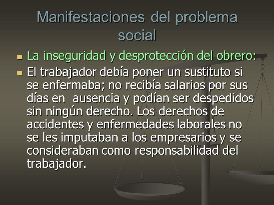 Manifestaciones del problema social
