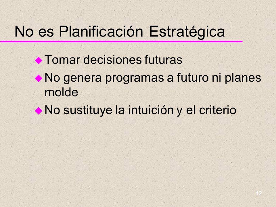 No es Planificación Estratégica