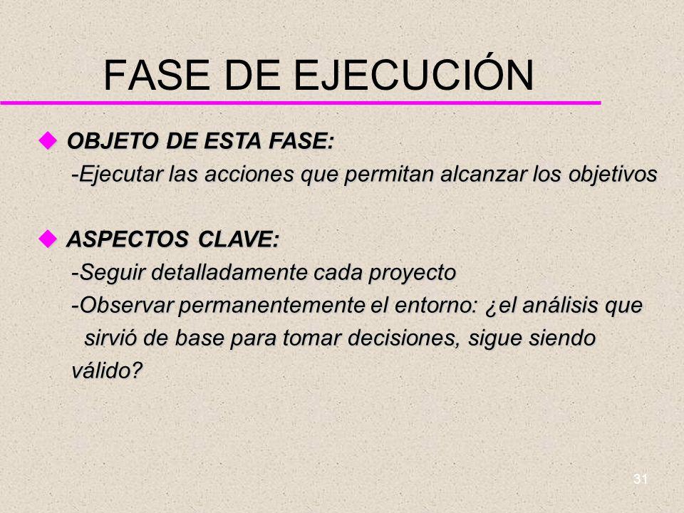 FASE DE EJECUCIÓN OBJETO DE ESTA FASE: