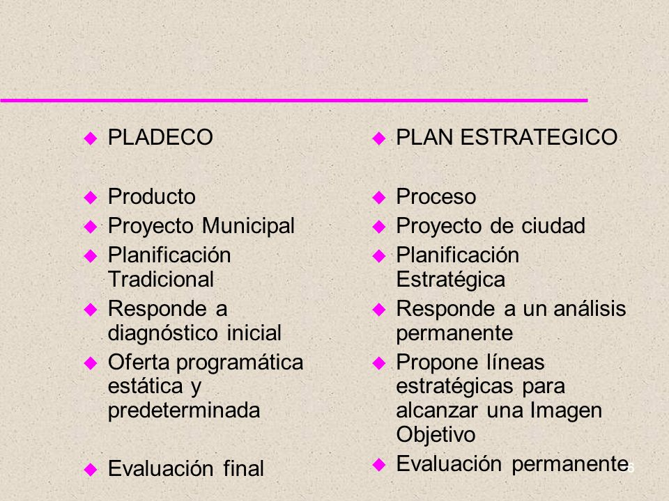 PLADECO Producto. Proyecto Municipal. Planificación Tradicional. Responde a diagnóstico inicial.