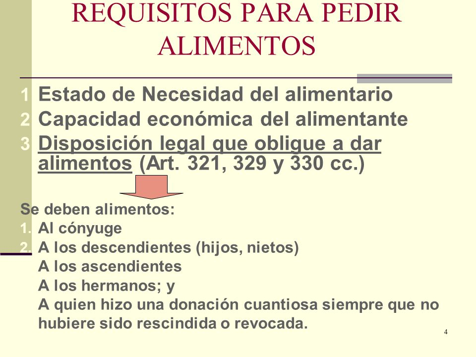 REQUISITOS PARA PEDIR ALIMENTOS