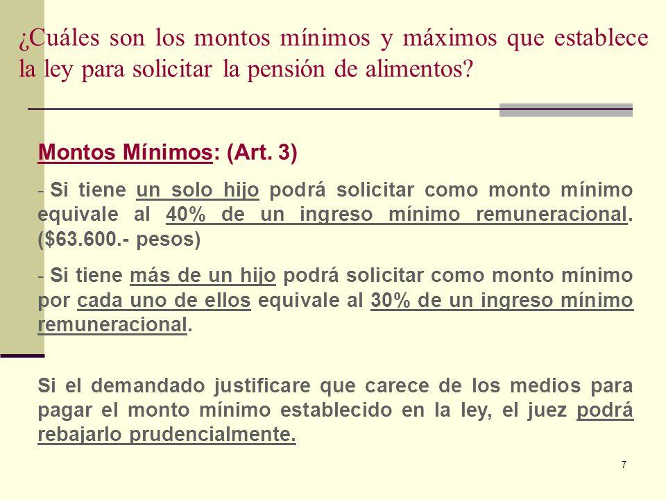 ¿Cuáles son los montos mínimos y máximos que establece la ley para solicitar la pensión de alimentos
