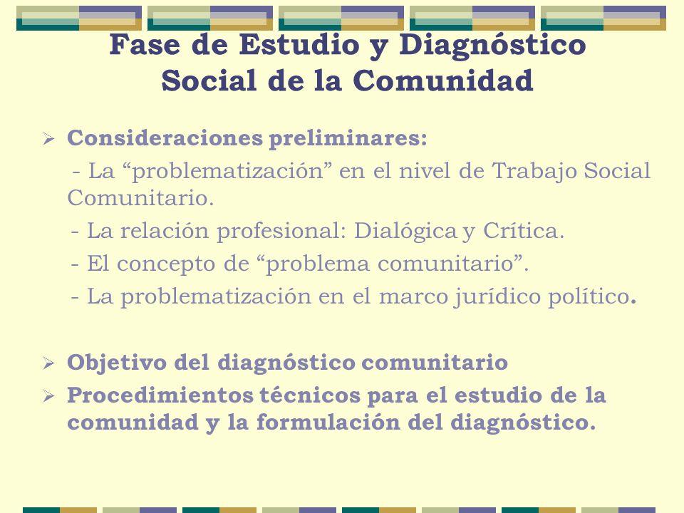 Fase de Estudio y Diagnóstico Social de la Comunidad