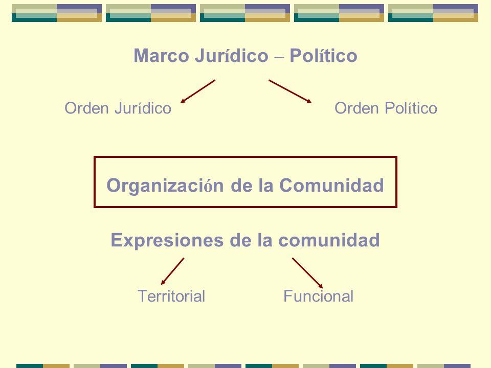 Marco Jurídico – Político