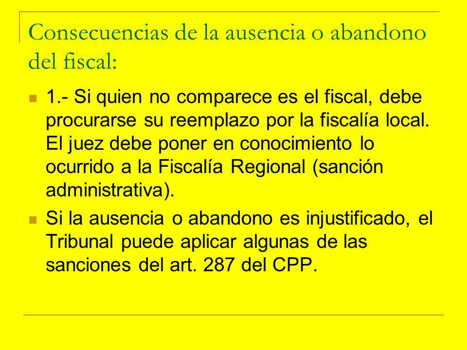 Consecuencias de la ausencia o abandono del fiscal: