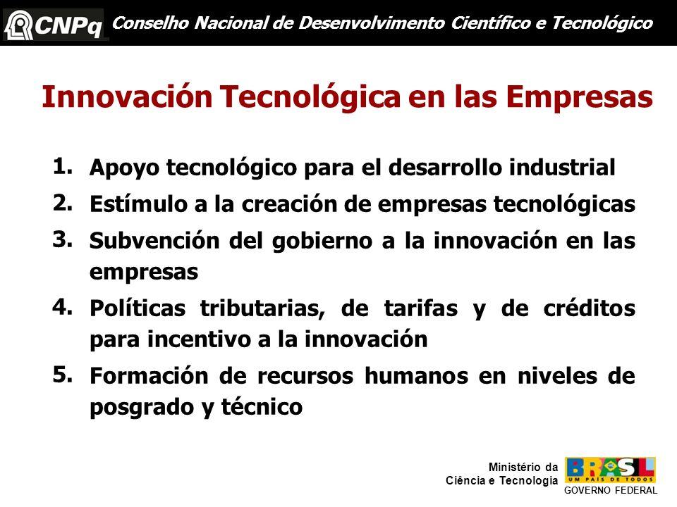 Innovación Tecnológica en las Empresas