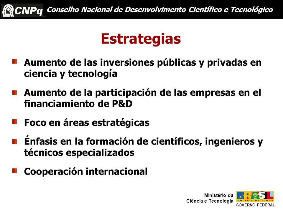 Estrategias Aumento de las inversiones públicas y privadas en