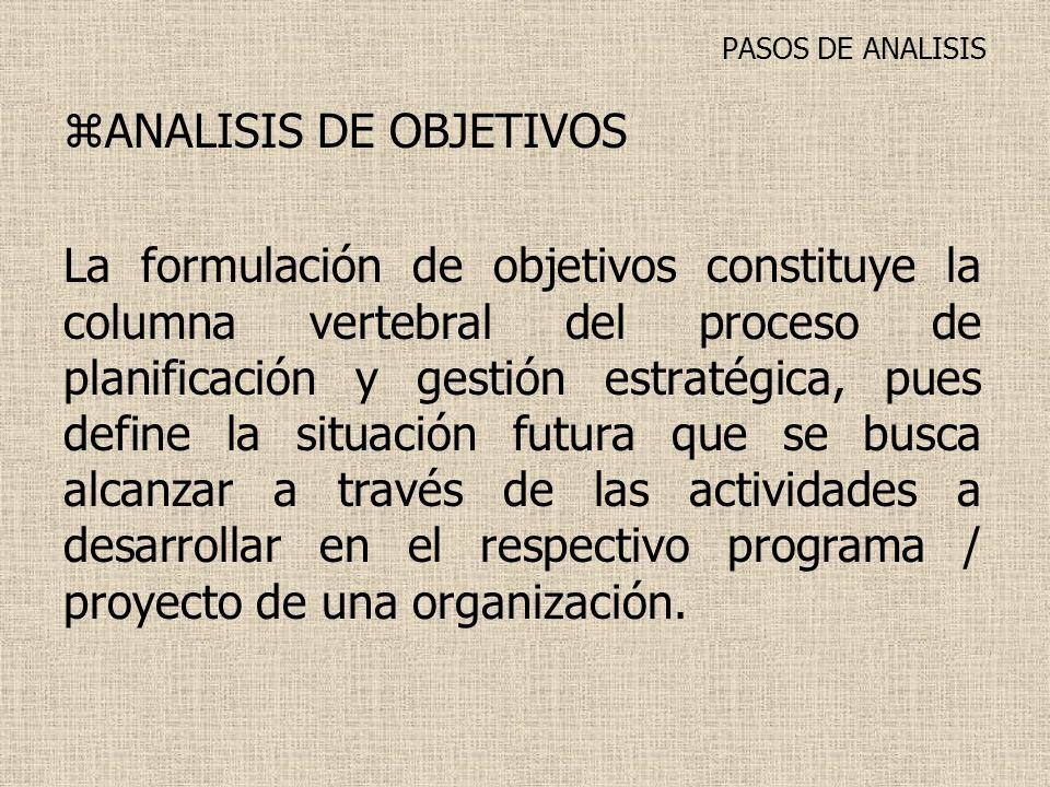 PASOS DE ANALISIS ANALISIS DE OBJETIVOS.