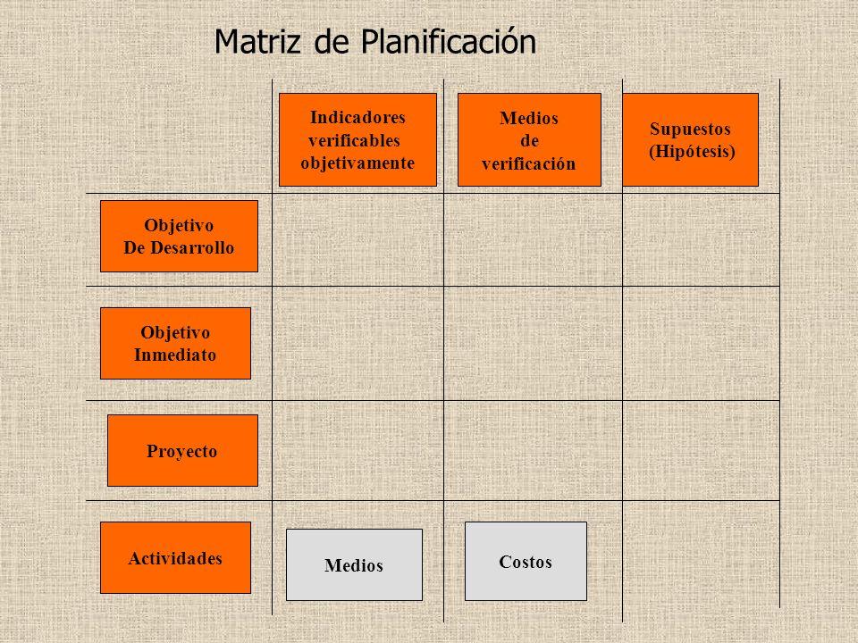 Matriz de Planificación