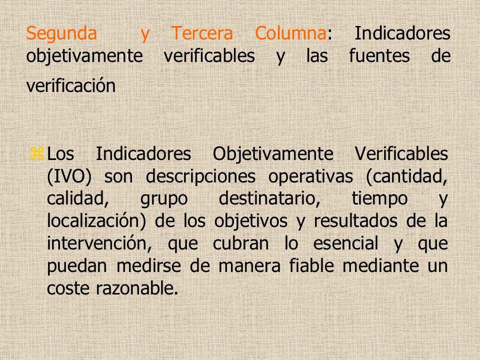 Segunda y Tercera Columna: Indicadores objetivamente verificables y las fuentes de verificación