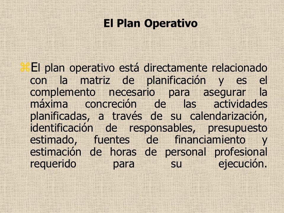 El Plan Operativo