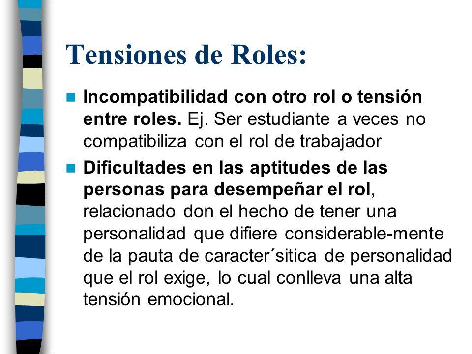 Tensiones de Roles: Incompatibilidad con otro rol o tensión entre roles. Ej. Ser estudiante a veces no compatibiliza con el rol de trabajador.
