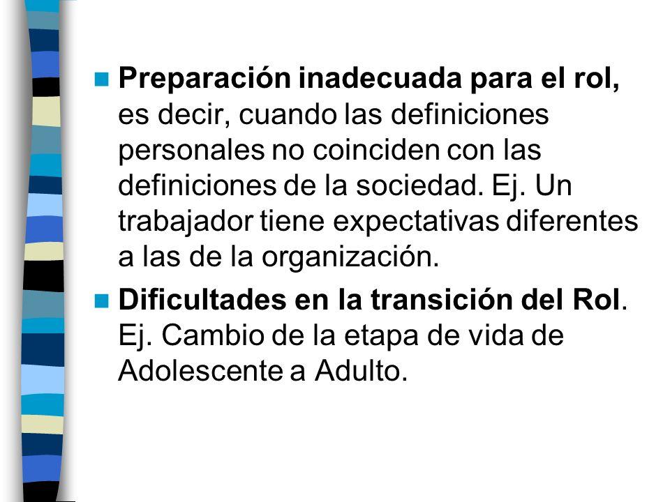 Preparación inadecuada para el rol, es decir, cuando las definiciones personales no coinciden con las definiciones de la sociedad. Ej. Un trabajador tiene expectativas diferentes a las de la organización.