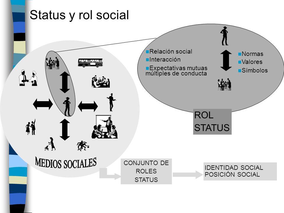 Status y rol social ROL STATUS MEDIOS SOCIALES Relación social