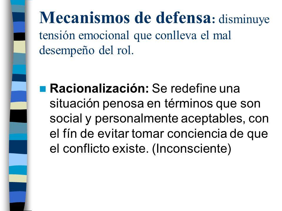 Mecanismos de defensa: disminuye tensión emocional que conlleva el mal desempeño del rol.