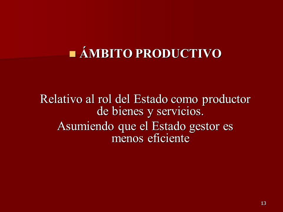 Relativo al rol del Estado como productor de bienes y servicios.