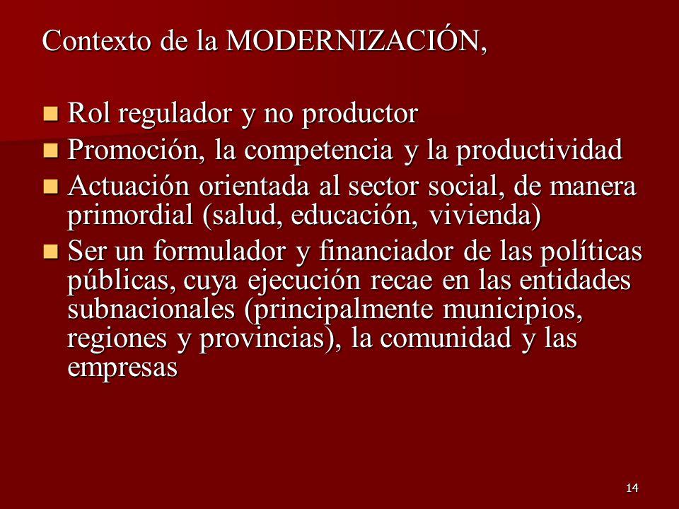 Contexto de la MODERNIZACIÓN,