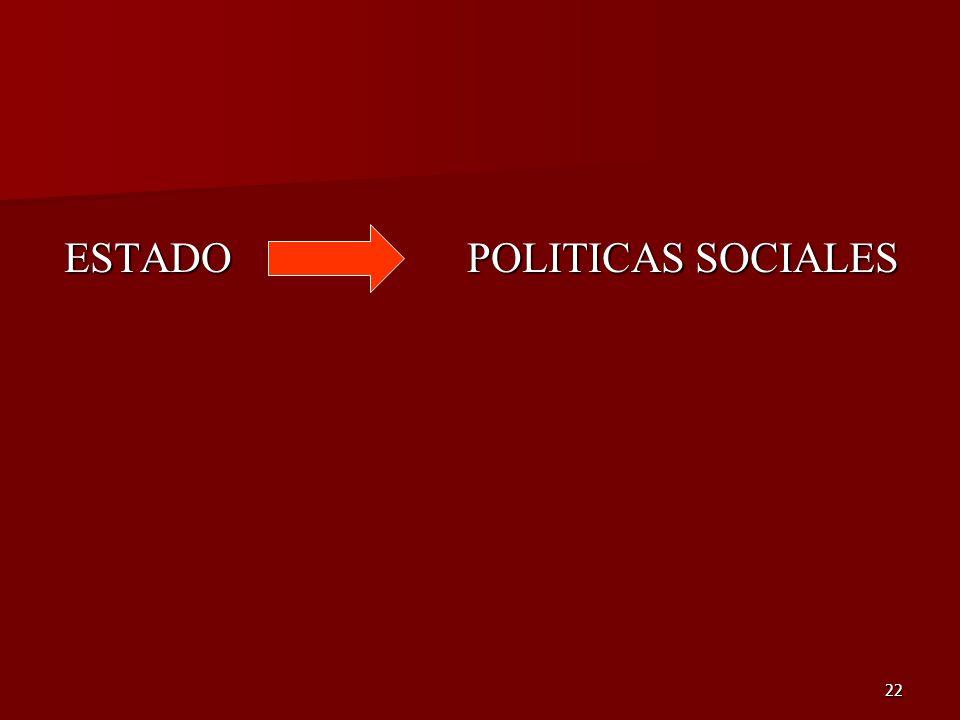 ESTADO POLITICAS SOCIALES