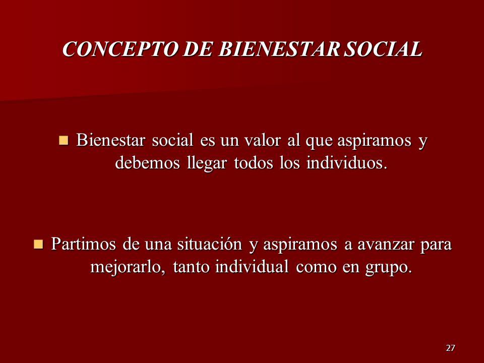 CONCEPTO DE BIENESTAR SOCIAL