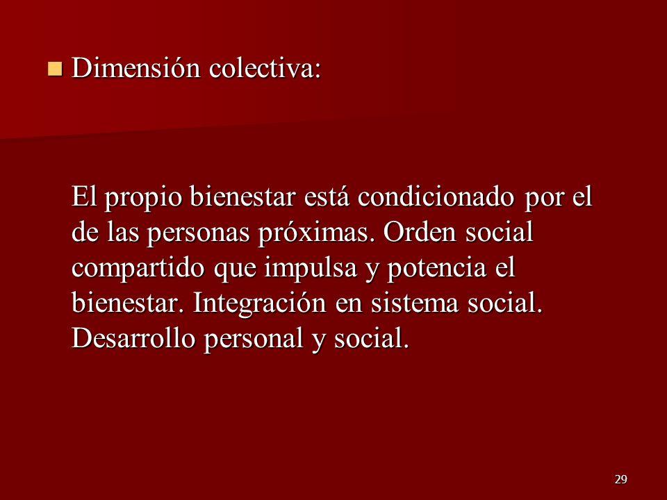 Dimensión colectiva: