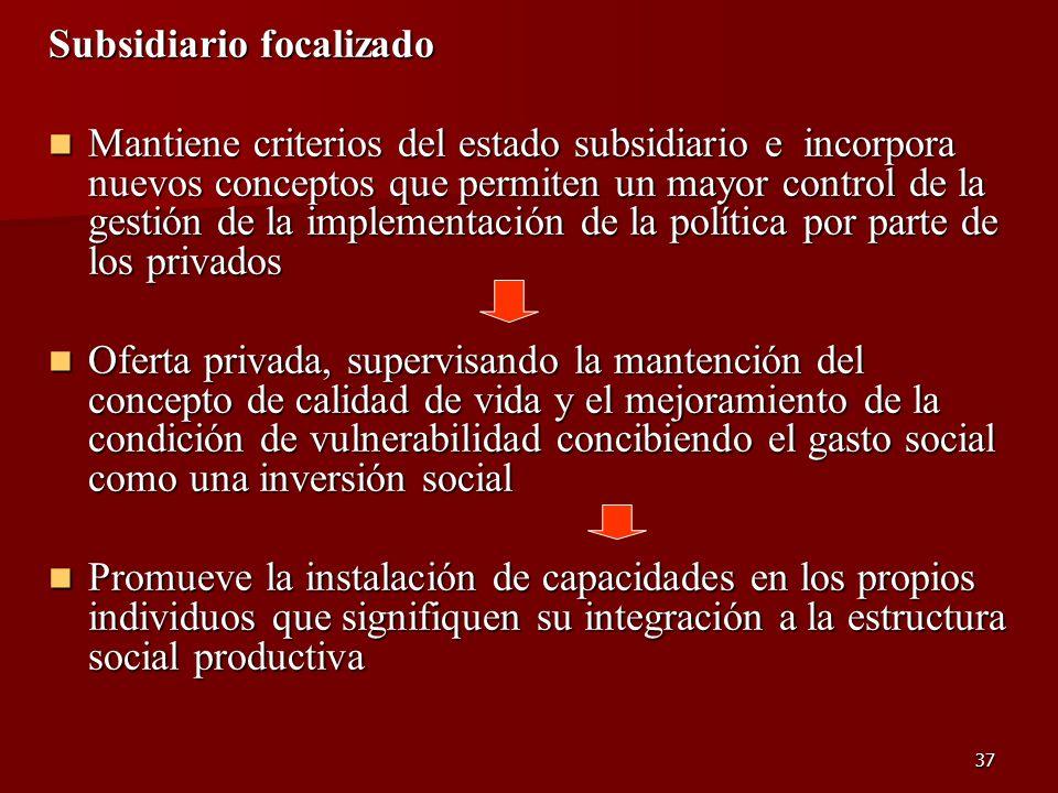 Subsidiario focalizado