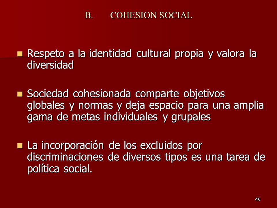 Respeto a la identidad cultural propia y valora la diversidad