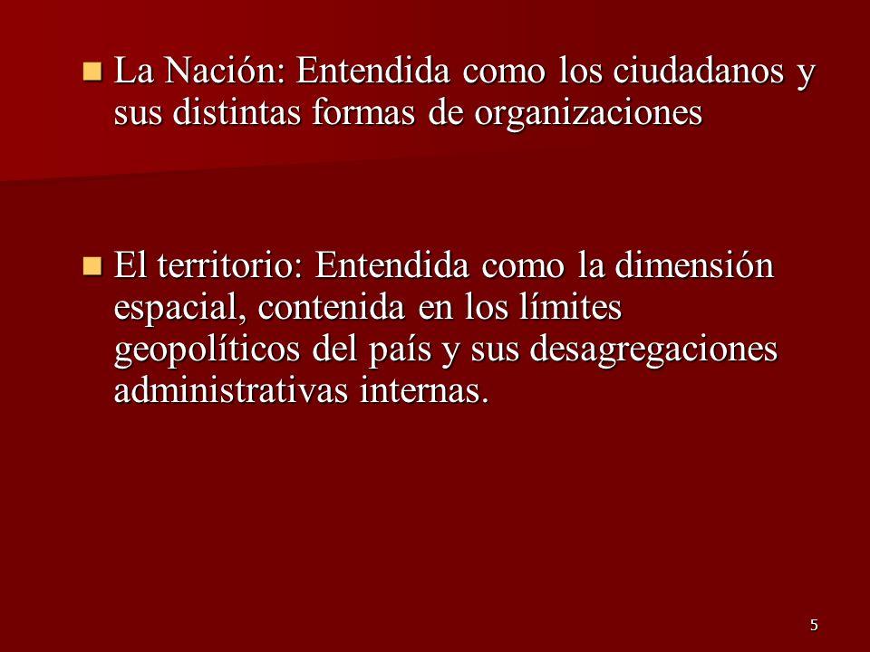 La Nación: Entendida como los ciudadanos y sus distintas formas de organizaciones