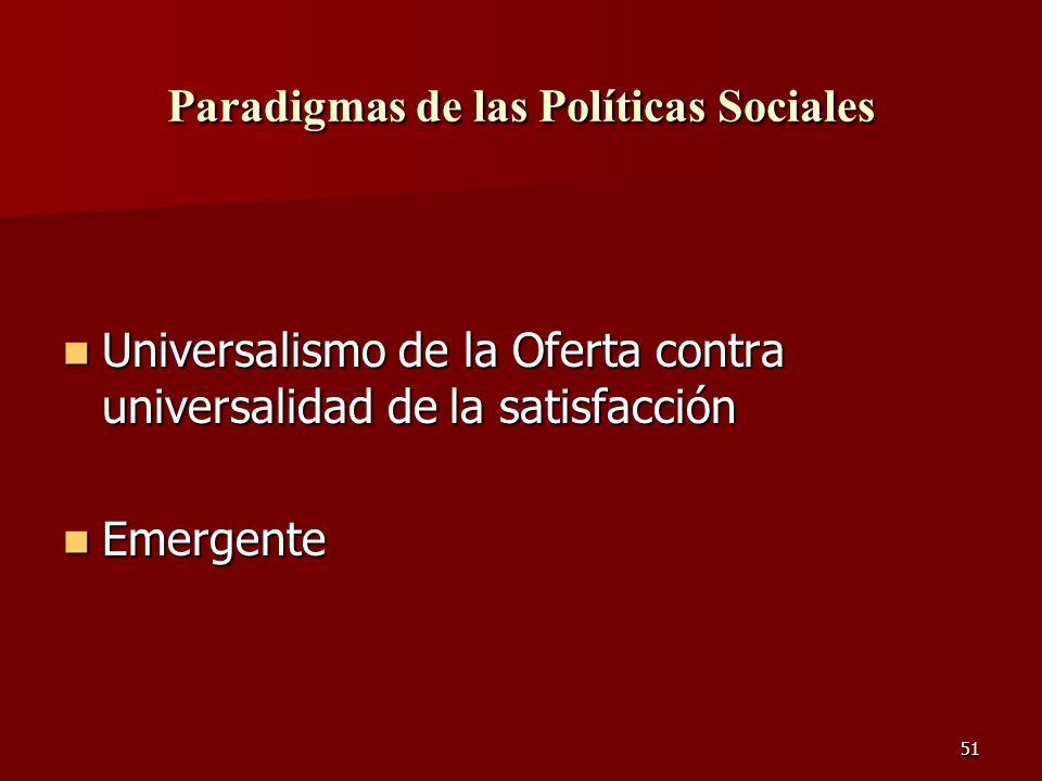 Paradigmas de las Políticas Sociales