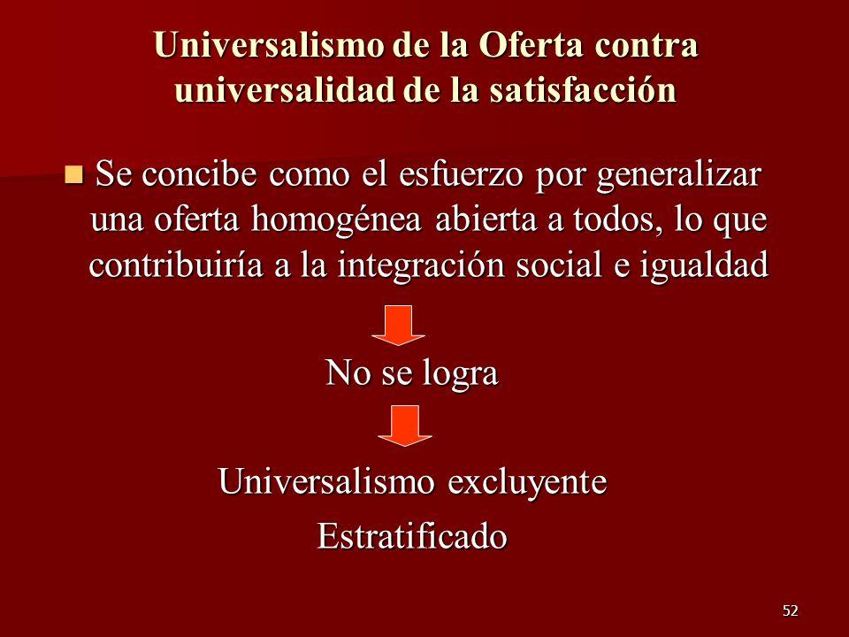 Universalismo de la Oferta contra universalidad de la satisfacción