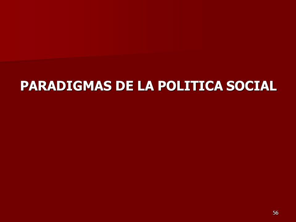 PARADIGMAS DE LA POLITICA SOCIAL
