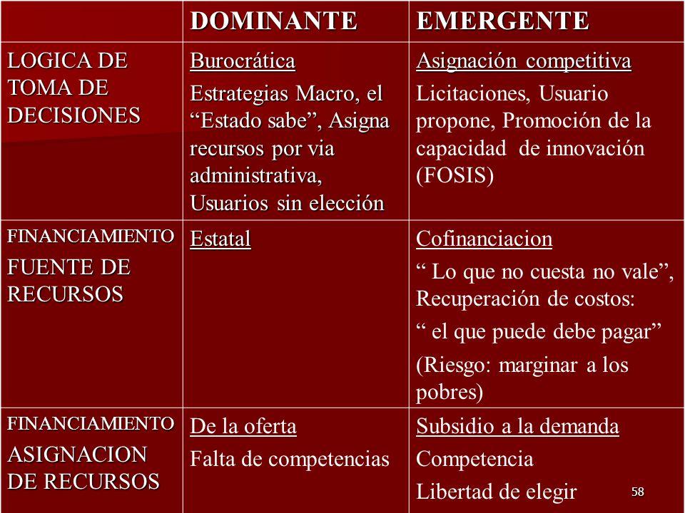 DOMINANTE EMERGENTE LOGICA DE TOMA DE DECISIONES Burocrática