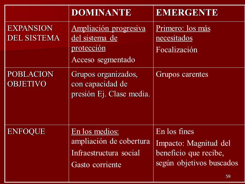 DOMINANTE EMERGENTE EXPANSION DEL SISTEMA