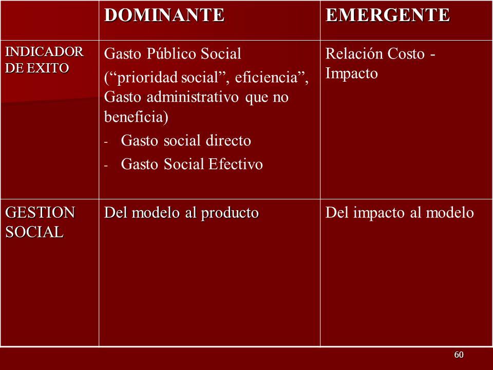 DOMINANTE EMERGENTE Gasto Público Social