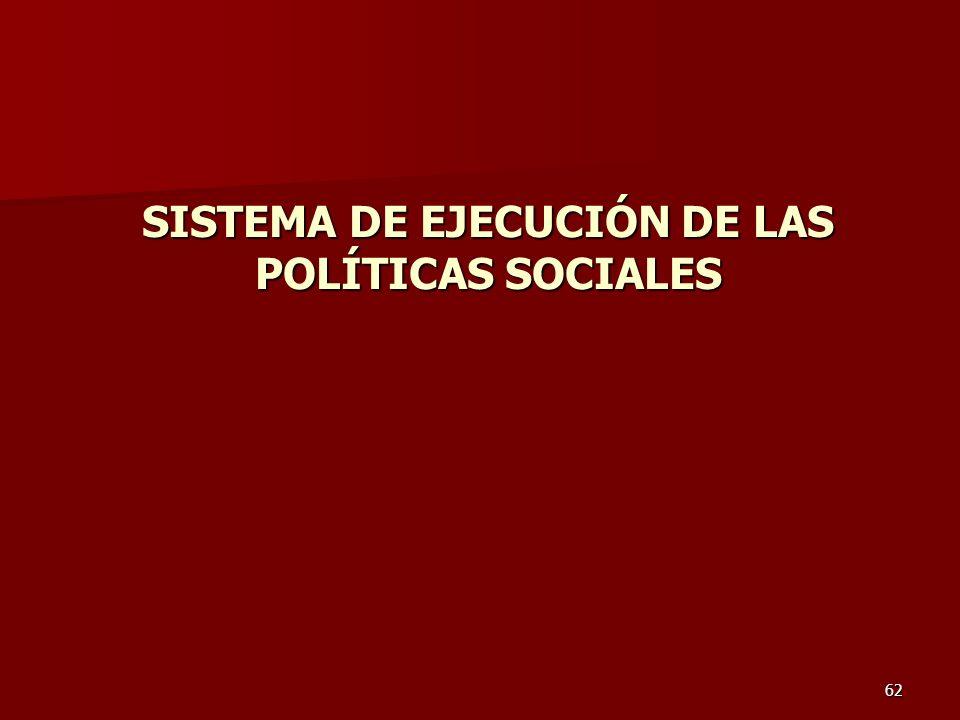 SISTEMA DE EJECUCIÓN DE LAS POLÍTICAS SOCIALES